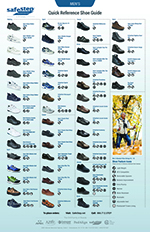 SafeStep Quick Reference Shoe Guide
